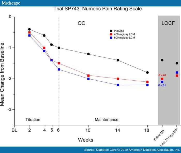 vimpat-lacosamide-INP.jpg