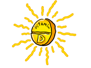 Vitamin D and the influence on chronic pain INP